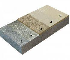 Многослойное, армированное песком покрытие